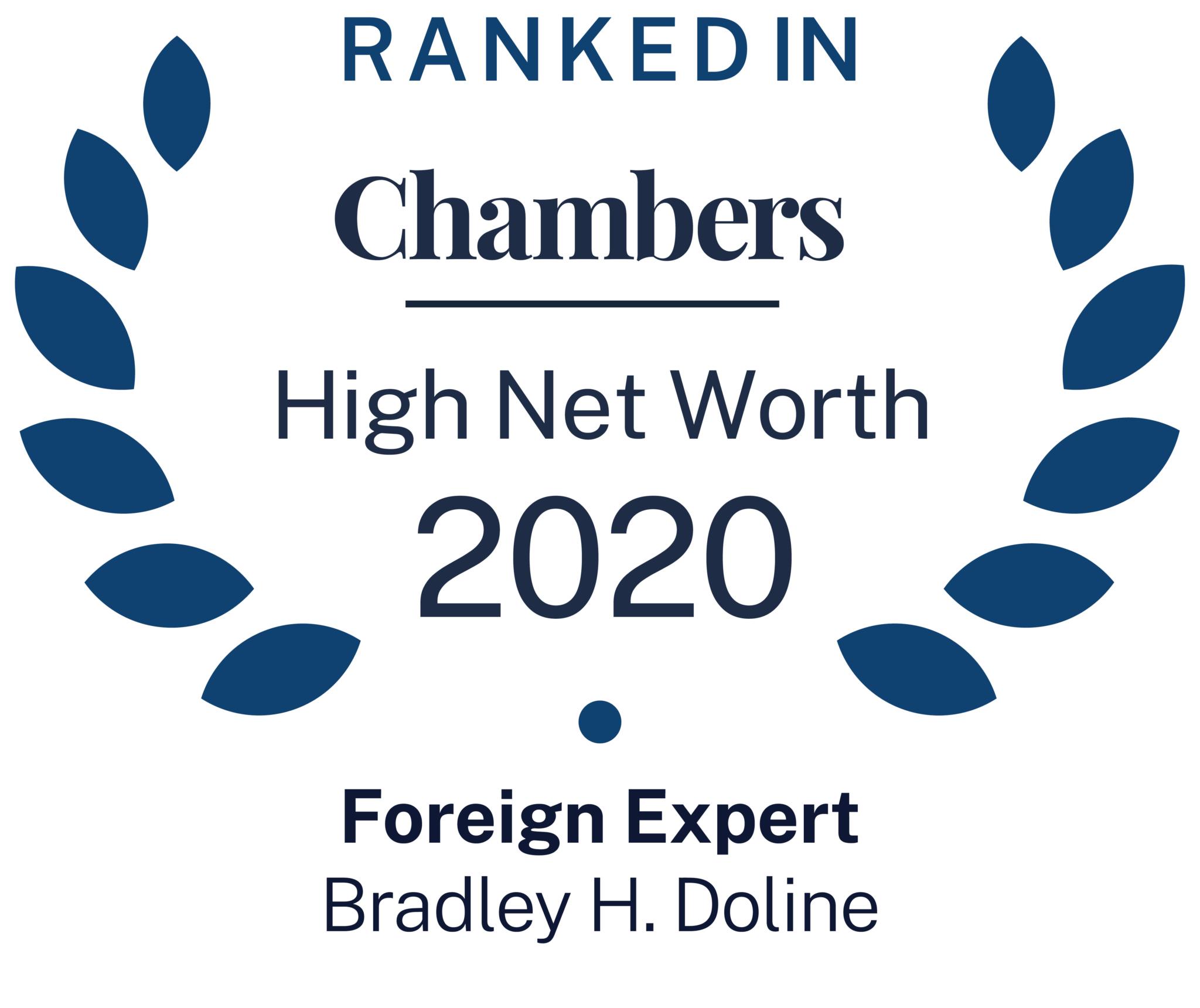 Bradley Doline HNW 2020